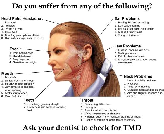 TMJ-Diagram copy